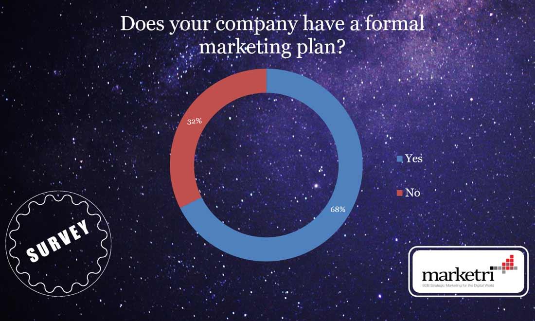170726-no-formal-marketing-plan.jpg