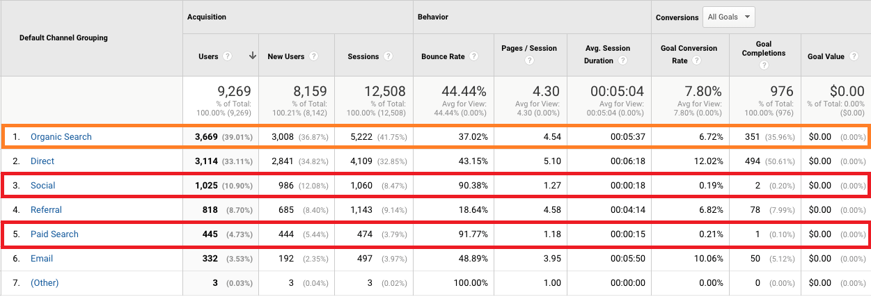 180607-Analytics Dash Marketing Strategy & Analytics