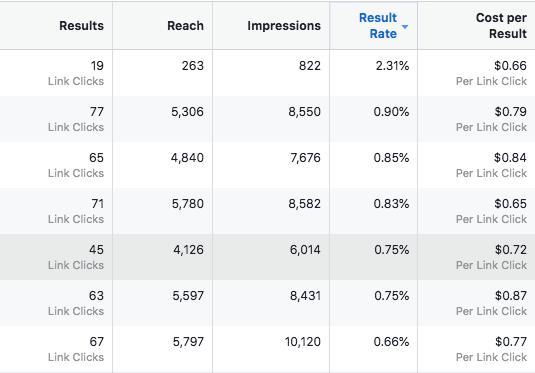 180607-Facebook Ad Marketing Strategy & Analytics